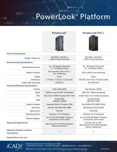 PowerLook®  Platform