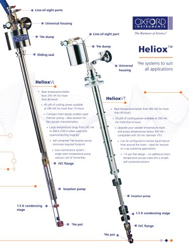 Heliox™