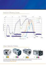 High Energy Detection - 5