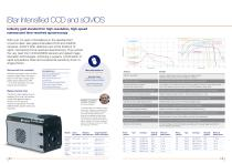 Spectroscopy Solutions - 10