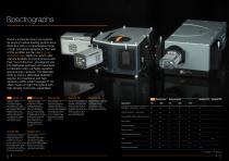 Spectroscopy Solutions - 11
