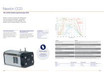 Spectroscopy Solutions - 7