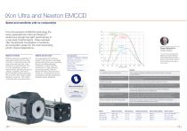Spectroscopy Solutions - 8
