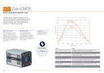 Spectroscopy Solutions - 9