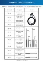 IBL Specifik-Steam cleaner-STEAMBIO 19000-Accessories