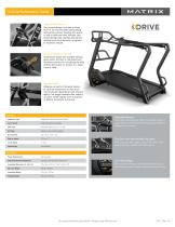 S-Drive Performance Trainer - 1