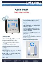 Gasmonitor