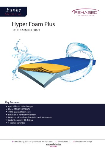 Hyper Foam Plus