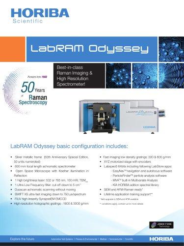 LabRAM Odyssey
