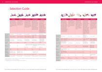 Cleaver Scientific Catalogue - 4