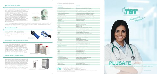 PLUSAFE Series Monitoring & Packing Consumables