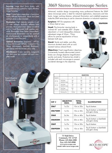3069 Stereo Microscope Series