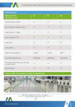 Table Top Sterilizers SERIES S CLASS - 5