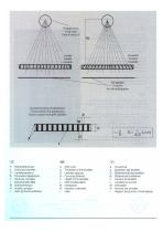 X-ray Grids Special - 3