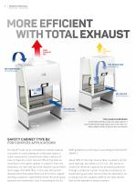 claire® total safety cabinet - 4