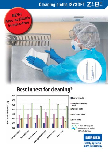 Cleaning cloths ISYSOFT Z + + ® PLUS B + +