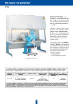 Safety Cabinets - 2
