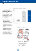 Safety Cabinets - 6