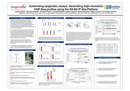 Automating epigenetic assays: Generating high-resolution ChIP-Seq profiles using the SX-8G IP-StarPlatform