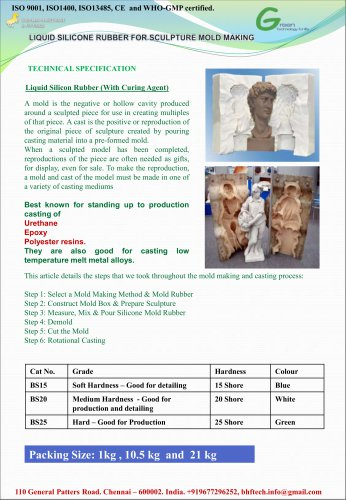 Liquid Silicone Resin for Sculpture Mold making