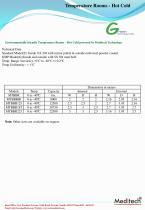 Temperature Rooms - Hot Cold - 4