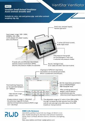 Introduction To RWD VentStar Small Animal Ventilator