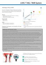 A.M.I.® HAL / RAR System - 3