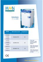 Autoclaves - FYR Series - 1