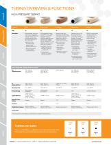 FLUIDIC & OPTICAL PRODUCTS AND INFORMATION - 14