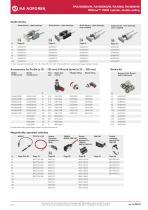 ISOLine™ profile cylinder, 40mm diameter, 100mm stroke, ISO15552 - 7