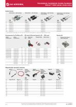 ISOLine™ tie rod cylinder, 50mm diameter, 80mm stroke, ISO15552 - 7