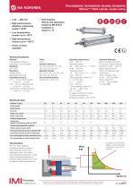ISOLine™ tie rod cylinder, 80mm diameter, 125mm stroke, ISO15552 - 1