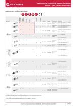 ISOLine™ tie rod cylinder, 80mm diameter, 125mm stroke, ISO15552 - 3