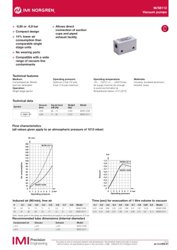 Single stage vacuum pumps