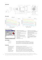 Micro annular gear pump mzr-4605 - 2