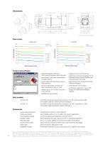 Micro annular gear pump mzr-6305 - 2