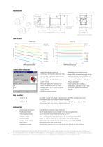 Micro annular gear pump mzr-7205 - 2