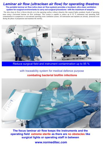 Laminar air flow (ultraclean air flow) for operating theatres