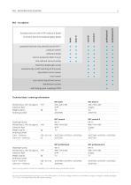 BVC basic, BVC control, BVC professional - 5