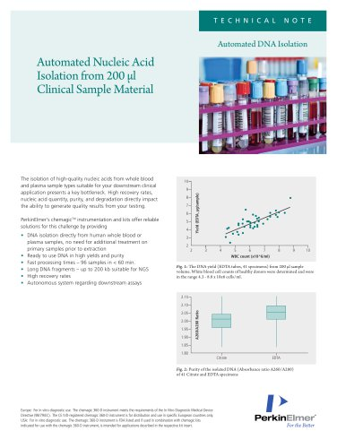 Automated Nucleic Acid Isolation from 200 μl Clinical Sample Material