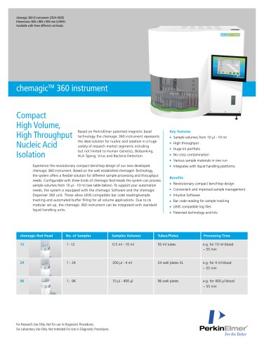 chemagic  360 instrument