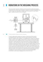 DETECTION OF VIBRATIONS AT THE ELECTRONIC BALANCES WORKSTATION - 3