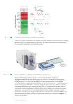 DETECTION OF VIBRATIONS AT THE ELECTRONIC BALANCES WORKSTATION - 4