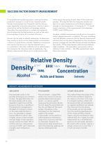 Density Meters - 4