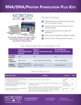 RNA/DNA/Protein Purification Plus Kits