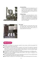 F-40 Fully-Automatic Capsule Filling Machine - 5