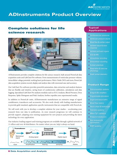 ADInstruments for Research
