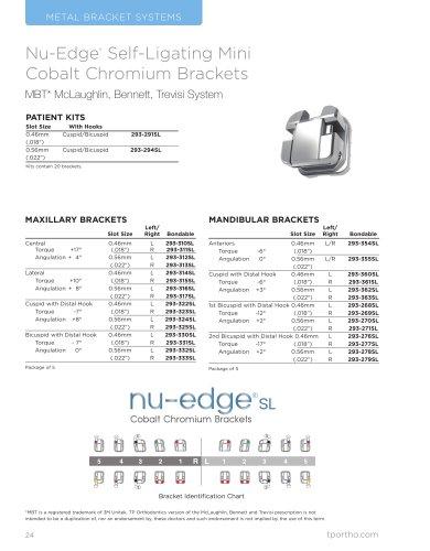 Nu-Edge® Self-Ligating Cobalt Chromium Brackets