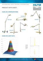 HUGO LED Examination Lights - 2