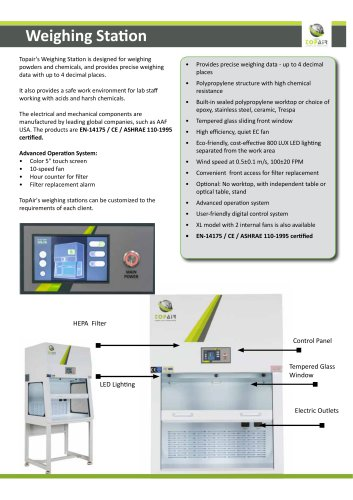 Weighing Station